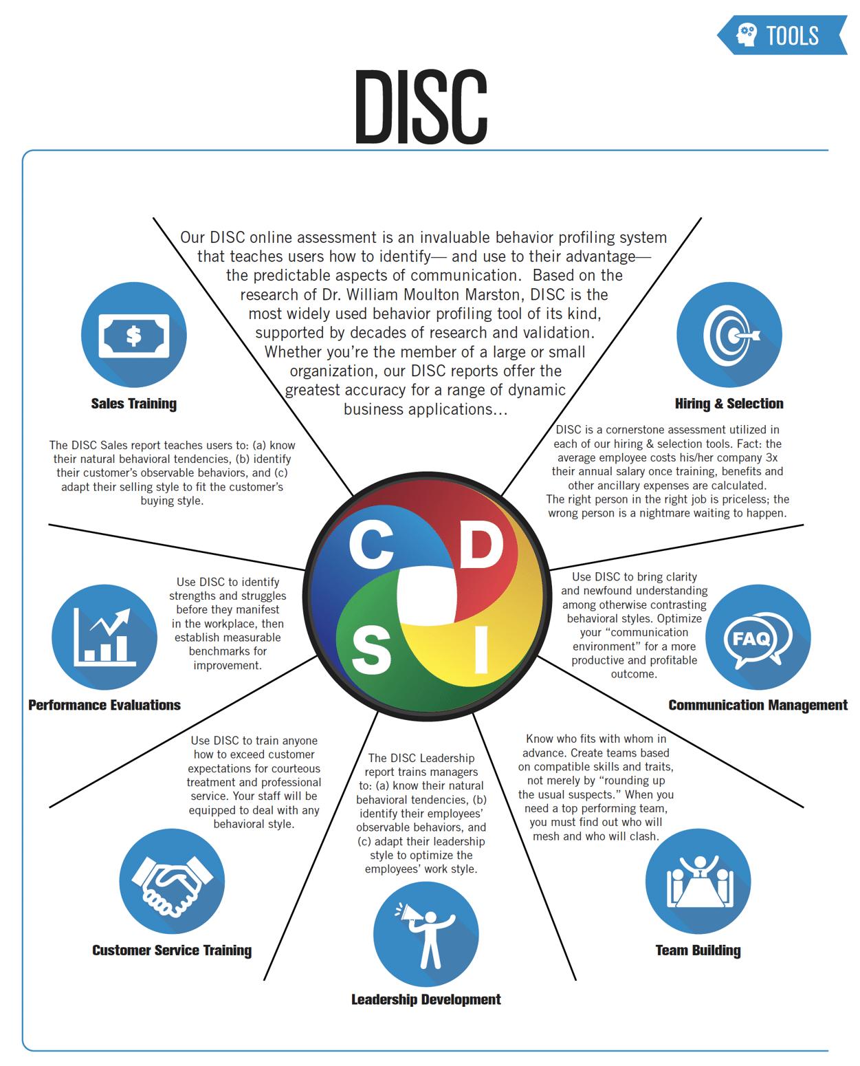 marryi disc assessment types - HD986×1200